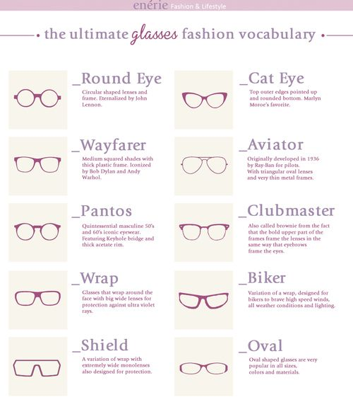 Glasses Frame Shape Names : Face Shapes: a collection of Hair and beauty ideas to try ...