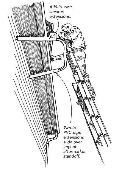 Souped-up ladder standoff - Fine Homebuilding Tip