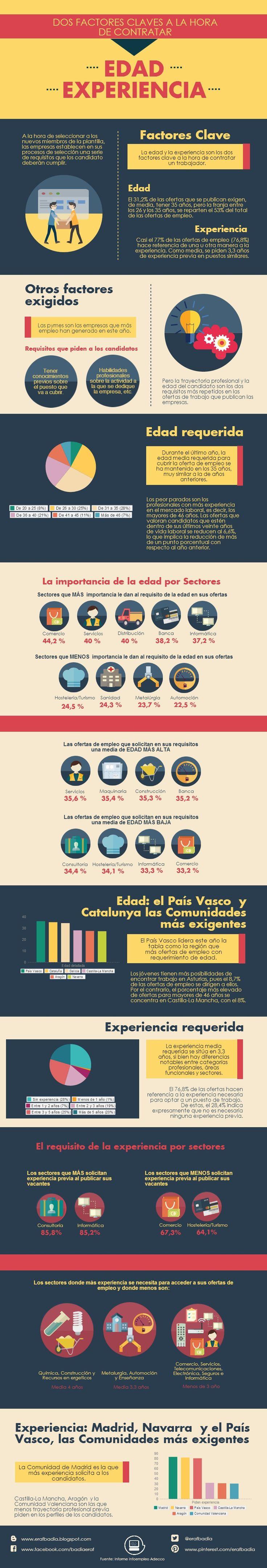Dos factores claves a la hora de contratar. #infografia #infographic #empleo #rrhh