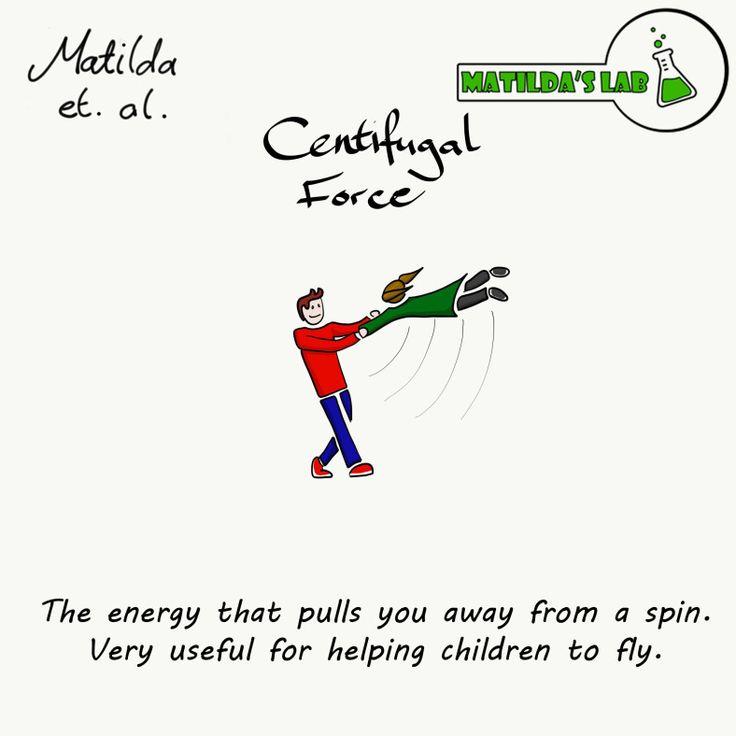 MEA Centrifugal force