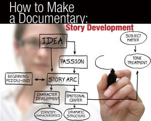 How to Make a Documentary: Part 1 Story Development - good step 1 for a project I have in mind...