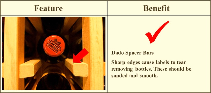 Bottle holders should be sanded smooth to prevent tearing of wine labels.  Keep in mind that a damaged wine label can affect resale value. Contact us to start your own wine storage project - http://www.winecellarspec.com/contact/. Wine Cellar Specialists  4421 Cedar Elm Circle Richardson, TX 75082  Toll Free: 866-646-7089  Texas Office: 972-454-0480