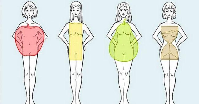 Come scegliere l'abbigliamento che valorizzi al meglio la forma del corpo