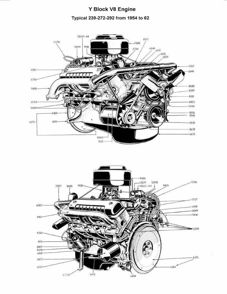 44 best Ford YBlock Love ️ images on Pinterest | Ford