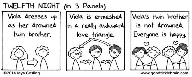 Twelfth Night 3 Panels play (& all of Shakespeare's plays as 3 panel comics)