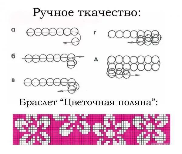 ручное ткачество бисером: 14 тыс изображений найдено в Яндекс.Картинках