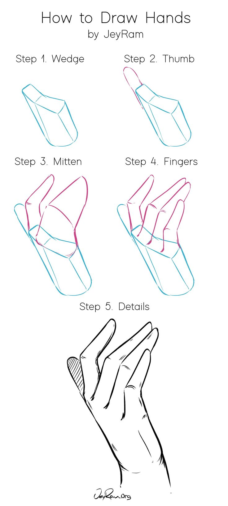 How to draw hands step by step tutorial for beginners