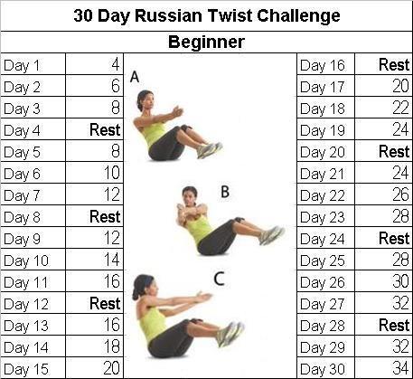 Fitness Challenge: Russian Twist 30 Days Challenge