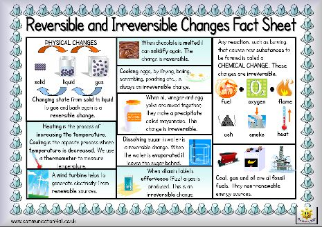 Here's a simple fact sheet on chemical and physical changes. Includes a simple glossary.
