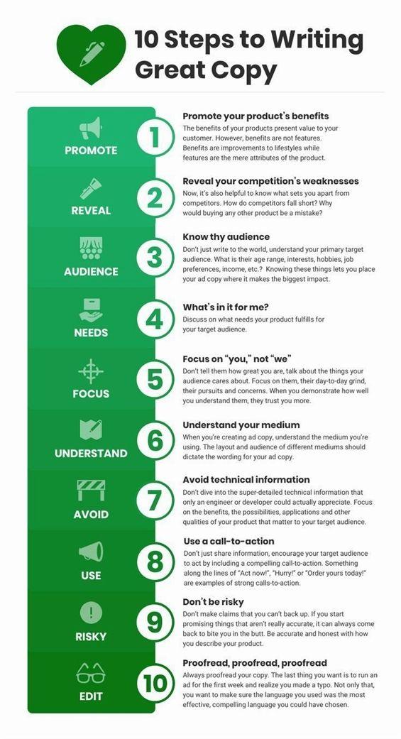 Social Media Marketing Strategy Pdf