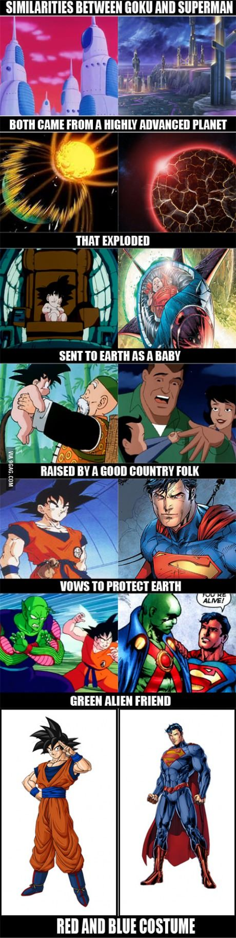 Gokus is more of an orange, but whatever :p
