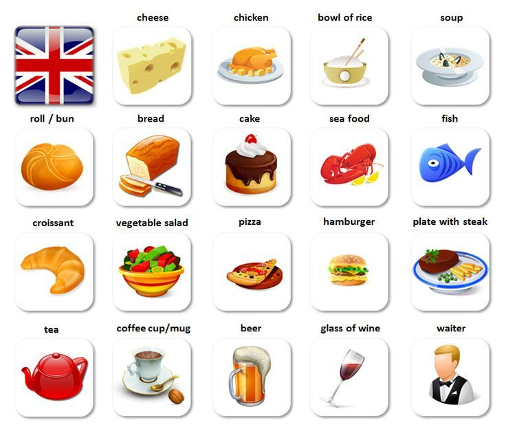 Английский для детей в картинках еда