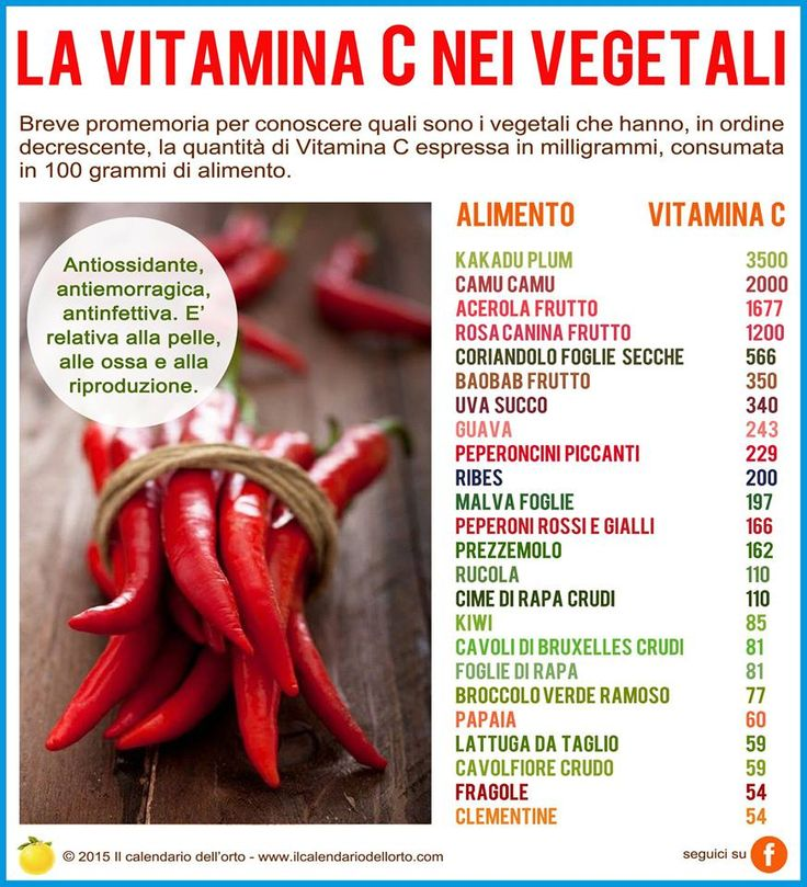 La vitamina C nei vegetali