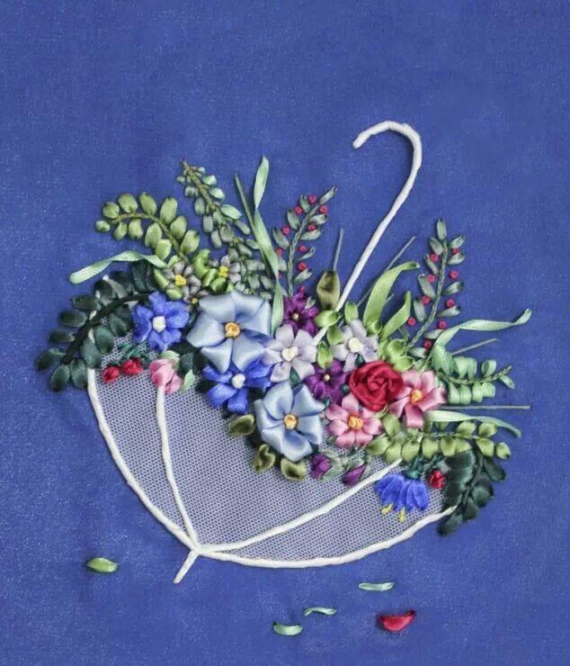 .Virágernyő