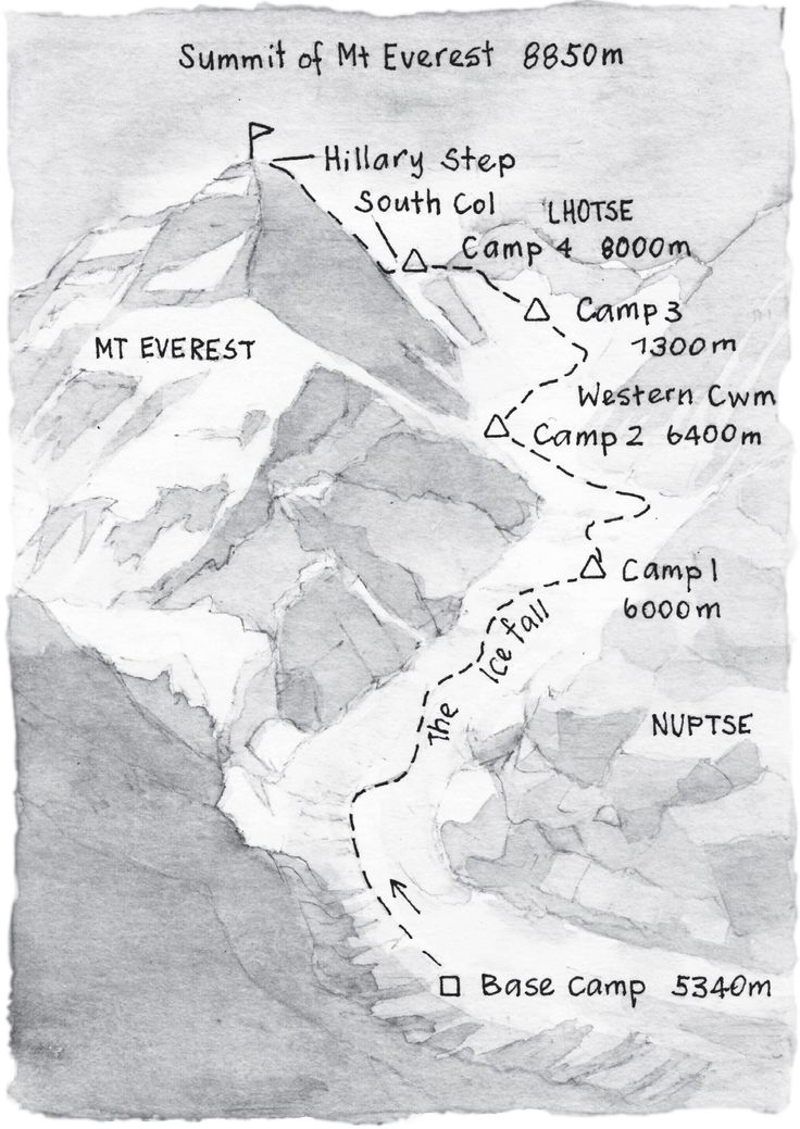 the summit of mount everest in jon krakauers into thin air The most fascinating part of into thin air, i found, was krakauer's attempts to explain–or at least account for–the ego that drives mountaineers to tackle a monster like everest it is a notoriously challenging climb, even for experienced climbers.