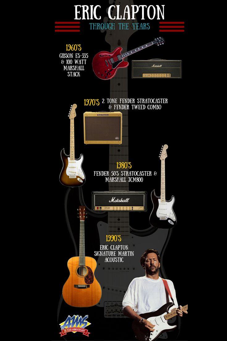 Секреты гитарного звука скачать