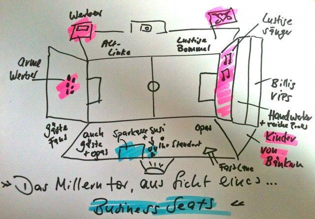 Das Millerntor-Stadion aus Sicht eines Business Seat