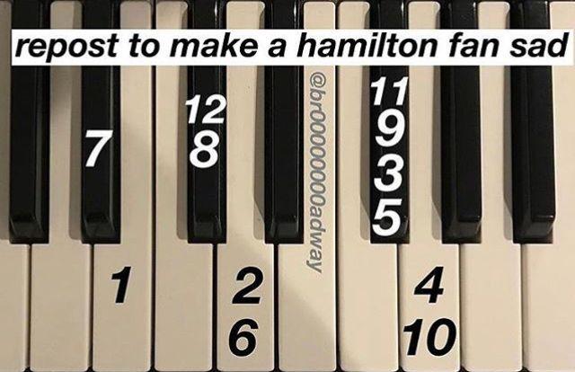 Aaaagh Nooooo Piano Music Easy Piano Hamilton Musical