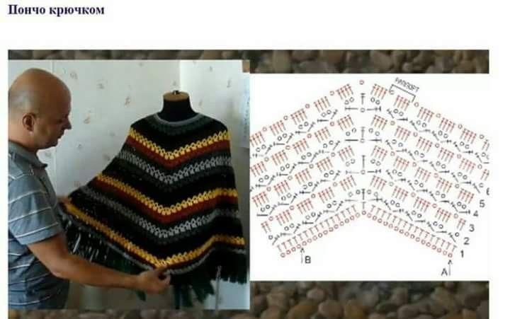 3972 mejores imágenes en Crochet Ideas en Pinterest | Bordes de ...