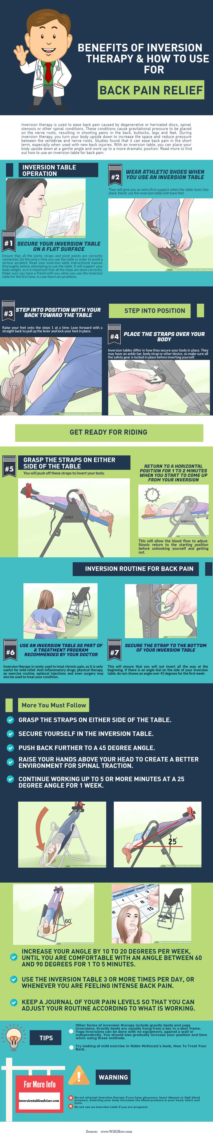 When you consider that almost every kind of exercise or task you undertake involves compressing the spine, you'll soon see why inversion therapy or using an inversion table is beneficial. If you take part in such pursuits as running, golf, biking, aerobics, skiing, or weightlifting, then you'll find that an inversion table can increase your enjoyment of these activities.Look at this Infograpics to understand how to use this .