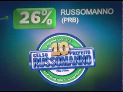 Nova pesquisa Datafolha: Celso Russomanno sobe para 26%