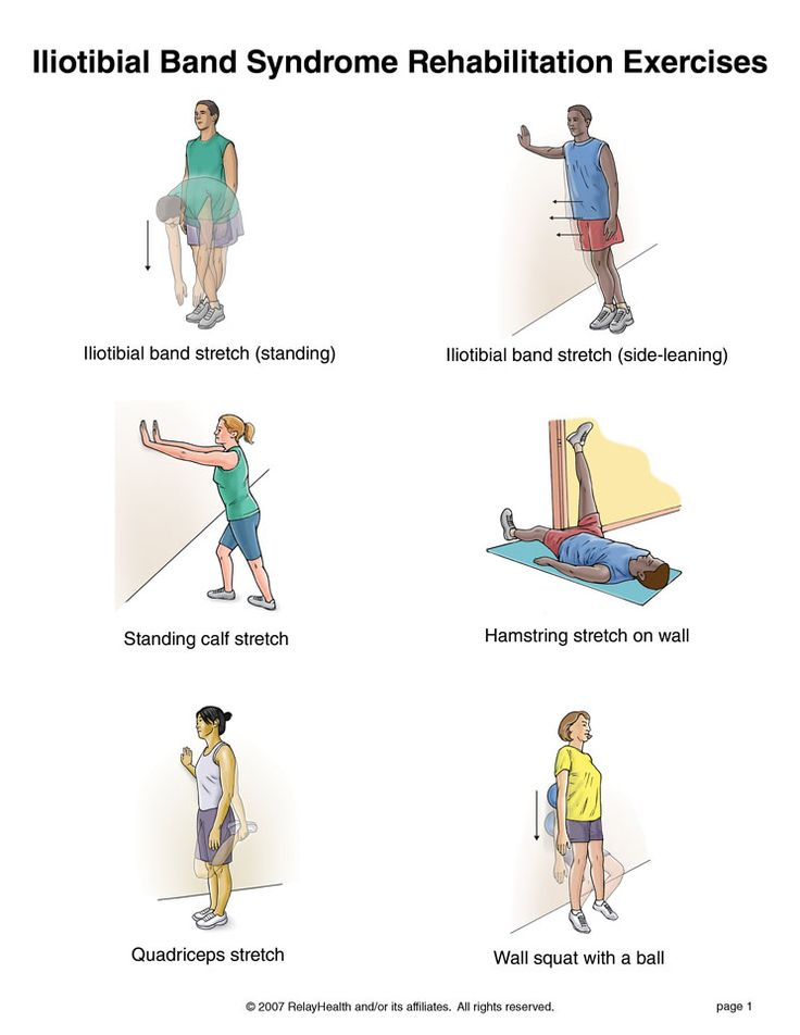 Home Exercise Iliotibial Band Stretch   iliotibial band syndrome stretches : sandalyan