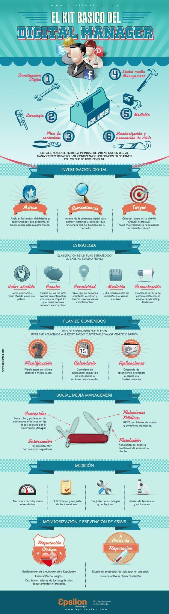 ¿Qué herramientas y recursos necesita el responsable del área digital de una empresa para el desempeño básico de sus funciones?