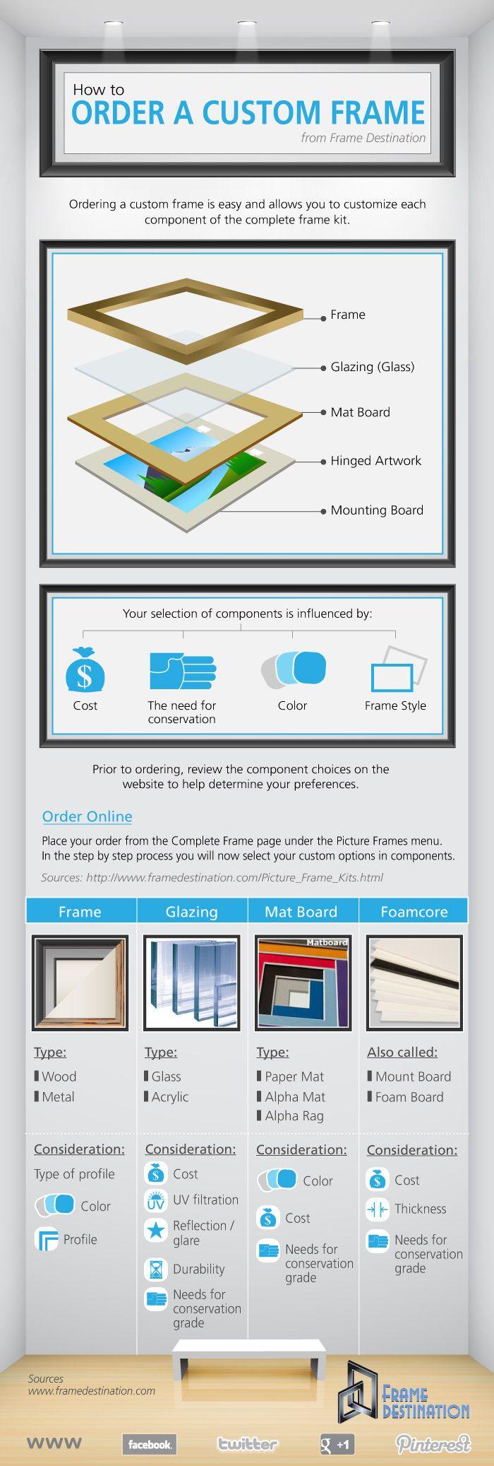 11 best Picture Frames images on Pinterest | Frames, Frame and ...