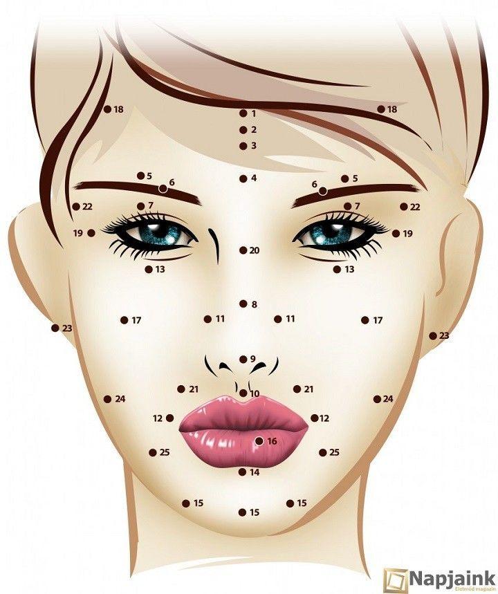 A kínai orvoslás, és asztrológia szerint az arcon lévő anyajegyek különböző tulajdonságaidról, és betegségeidről is árulkodnak. Csak tudni kell olvasni az apró pöttyökből. Állj a…