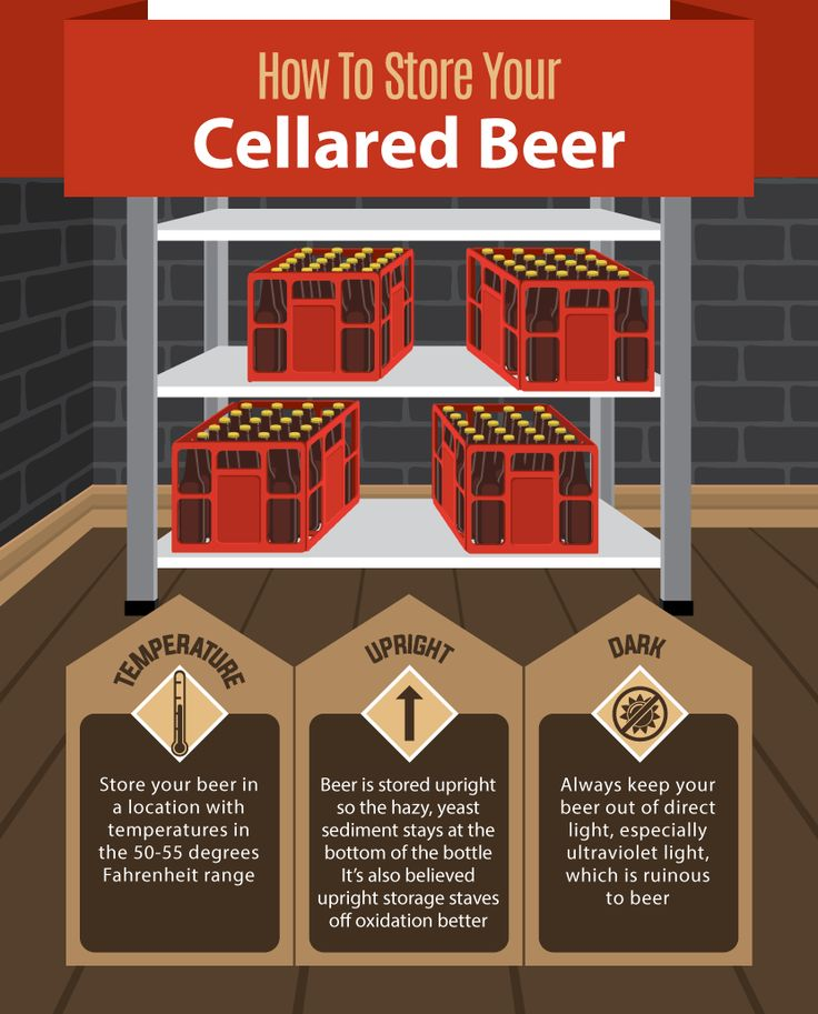 Storing Cellar Beer - Start a Beer Cellar at Home