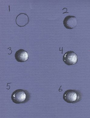 Art Tips And Tutorials - How To Draw Water droplets