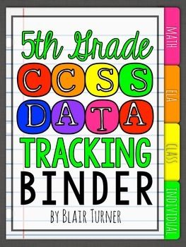 5th Grade Common Core Data Tracking Binder {EDITABLE!} - everything you need to organize important data and monitor student progress throughout the year! $