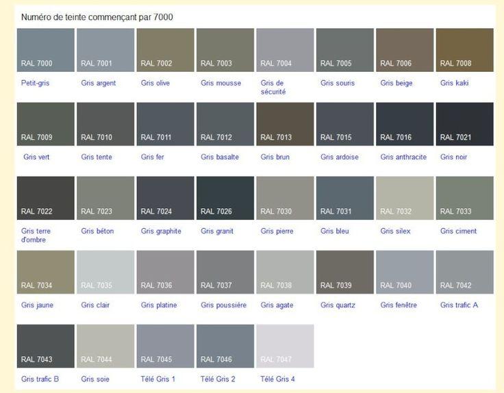 The 25 best ideas about ral peinture on pinterest for Ton de gris peinture