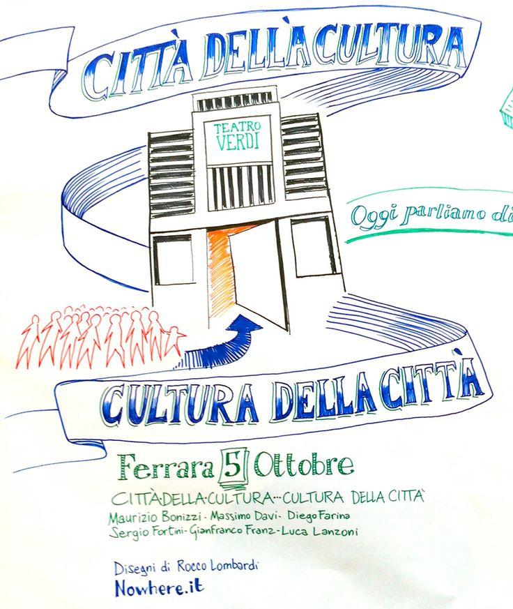 Comune di Ferrara – Smart Land, Ferrara