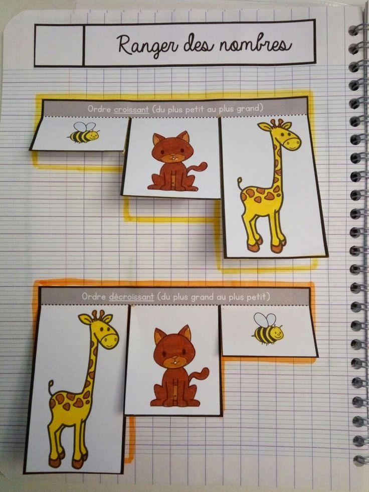 68 best French Lapbooks images on Pinterest French classroom - comment calculer le dpe d une maison