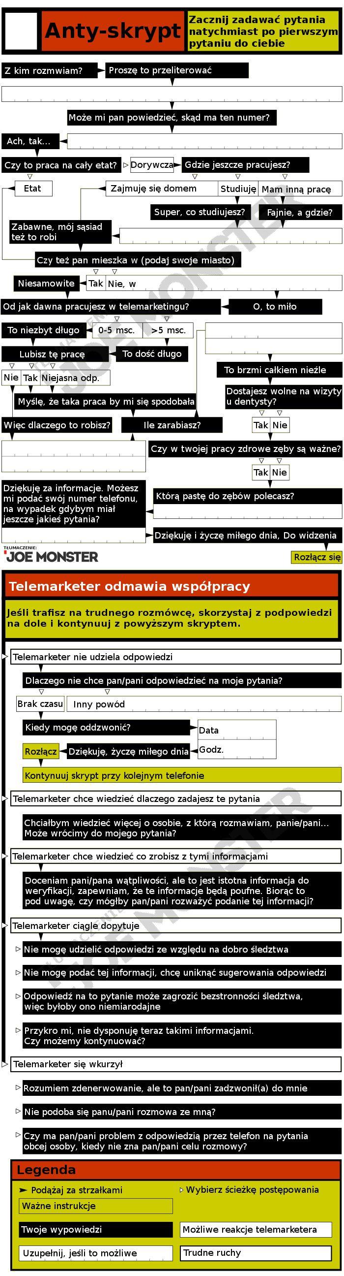 Niezawodny sposób na pozbycie się natrętnych telemarketerów - Joe Monster