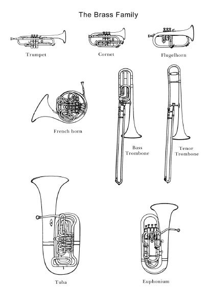 The brass family! Images would be great to use in an