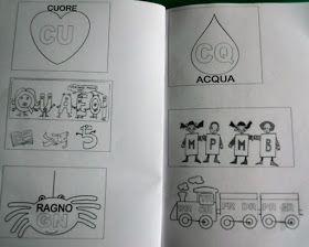 Ecco un semplice memorandum per i suoni difficili : i personaggi che abbiamo usato man mano che abbiamo svolto gli esercizi per appr...