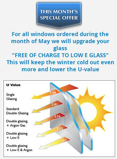 Free Low E Glass for all windows ordered during the month of #May in #Perth