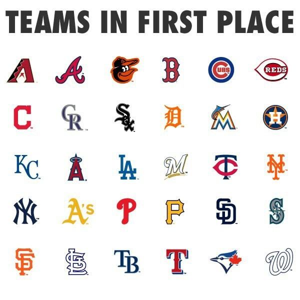 We Re Number 1 Baseball Teams Logo Major League Baseball Teams Mlb Teams