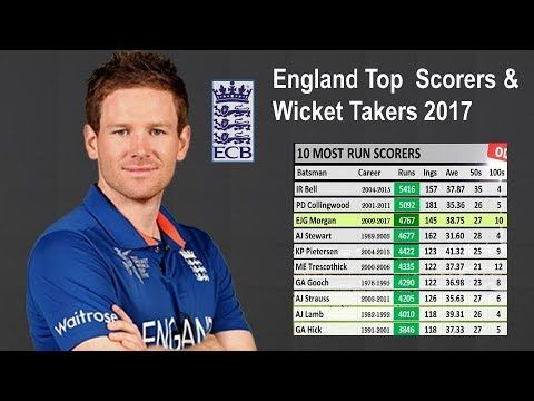 England Top Scorers & Wicket Takers in ODI, Test & T 20 Cricket- England Top Batsman & Bowler - (More info on: https://1-W-W.COM/Bowling/england-top-scorers-wicket-takers-in-odi-test-t-20-cricket-england-top-batsman-bowler/)