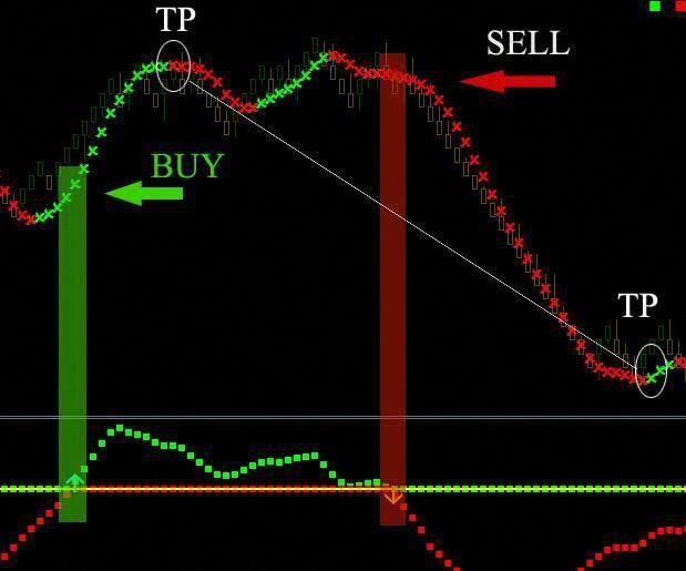 Online Forex Currency Trading Super Effective Renko Maker Forex