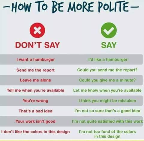"Learning English: ""How to be more polite"""