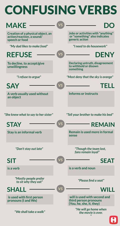 Pin By Eveadem On English Language Learn English Vocabulary Learn English Grammar Conversational English