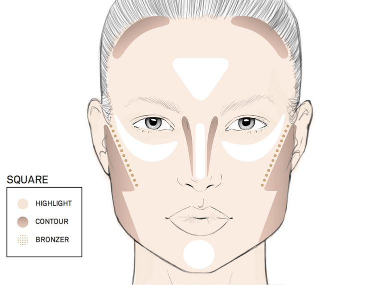 CONTOURING FOR SQUARE FACES