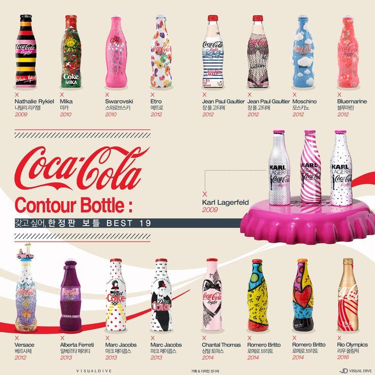 """""""먹지 말고 인테리어에 양보하세요"""" 코카콜라 리미티드 에디션 [인포그래픽] #cocacola / #Infographic ⓒ 비주얼다이브 무단 복사·전재·재배포 금지"""