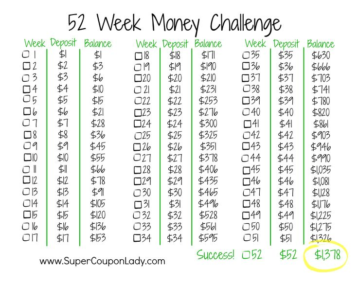 How to save living paycheck to paycheck! 52 Week Money Challenge- print out and check off as you save!