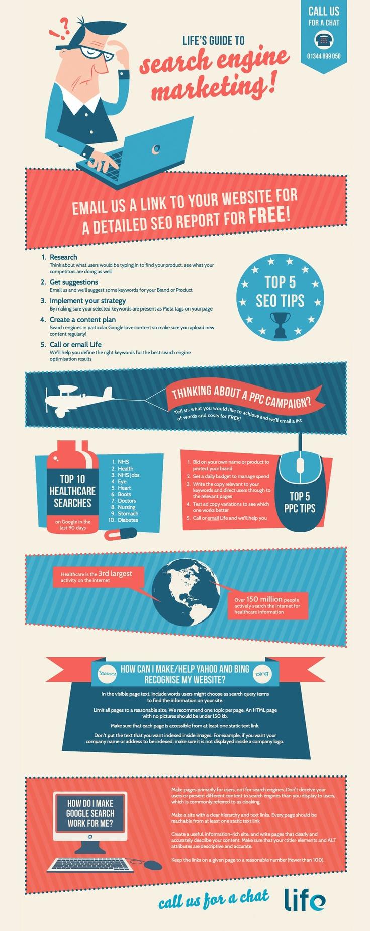 Brief guide to SEO marketing.