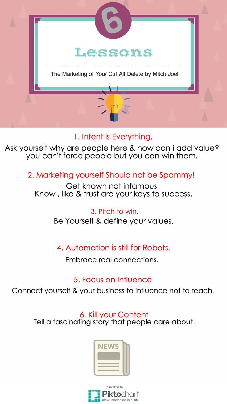 Chapter 9: Lessons from The Marketing of You