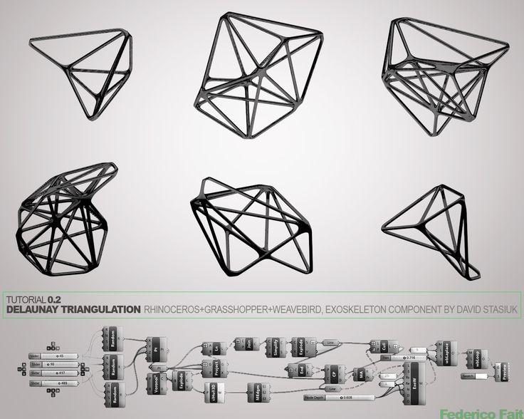 Saltamontes Tutorial: triangulación de Delaunay - Saltamontes